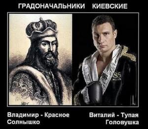 Мэры Киева