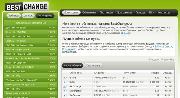 , Bestchange — листинг пунктов обмена электронных валют